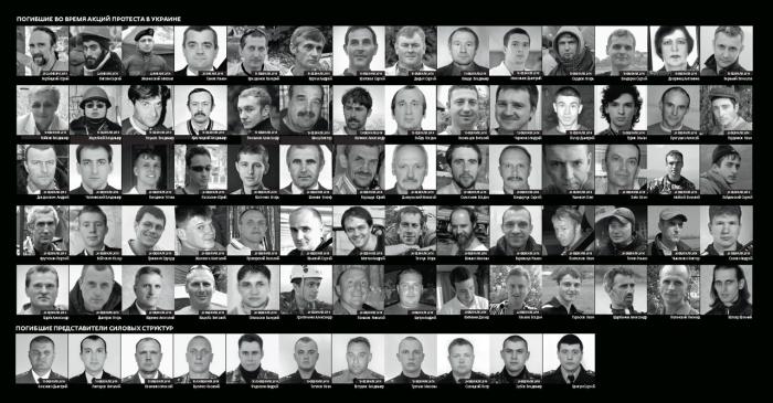 Украина скорбит по погибшим героям Небесной сотни